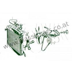 Kühlsystem (7)
