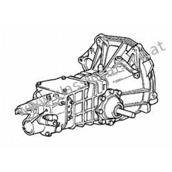 Getriebe (0)